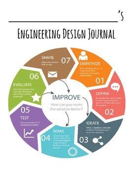 Industrial Design Student Resume 2016 - calimadufauxcom